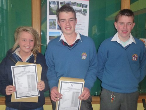 Happy Students in Desmond College receive Junior Certificate Results