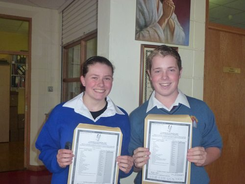 Delighted with Junior Cert Results at Desmond College