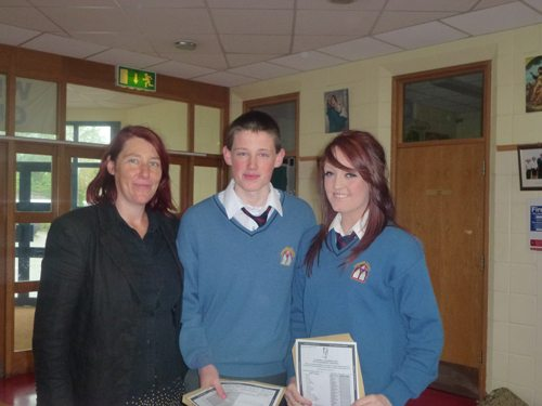 Desmond College VEC School students receive Junior Cert Results