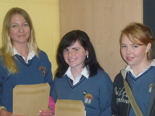 Junior Certificate Results for Students in Desmond College Secondary School Newcastlewest