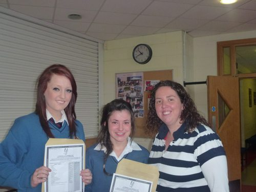 Pupils in Desmond College Receiving their Junior Certificate Results