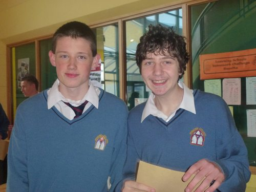 Desmond College pupils receive their Junior Certificate Results