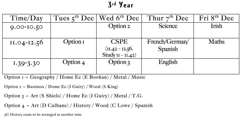 Christmas Exams 2017: 3rd year