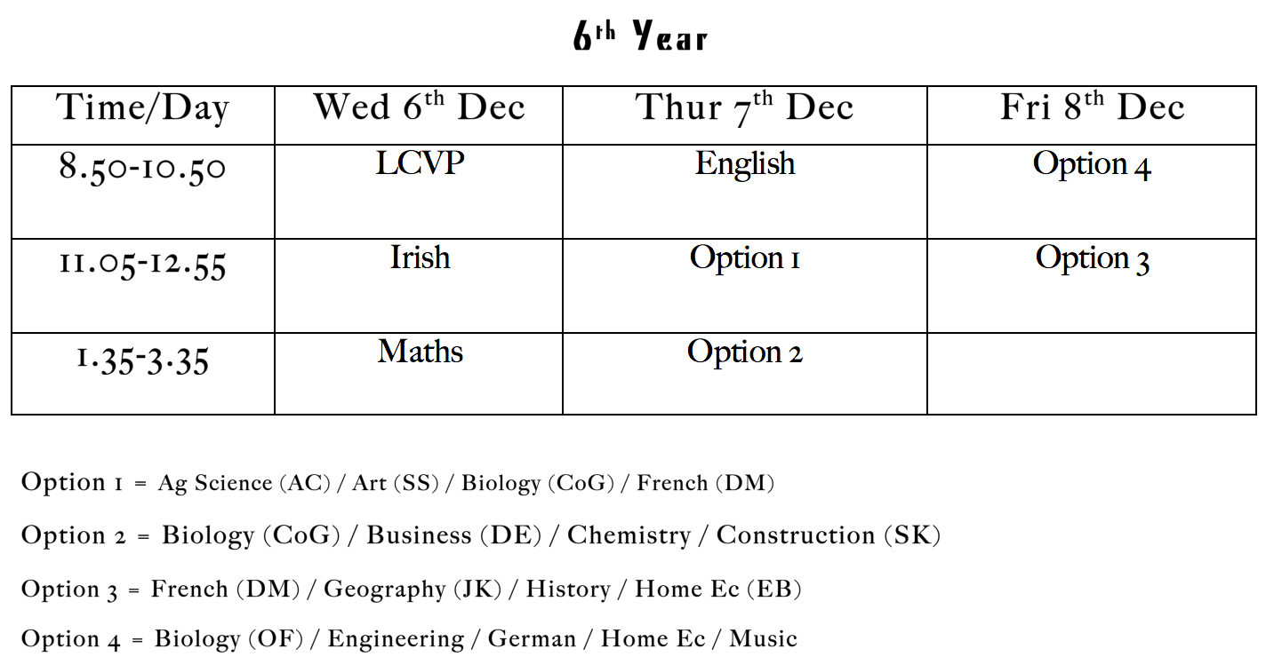 Christmas Exams 2017: 6th year