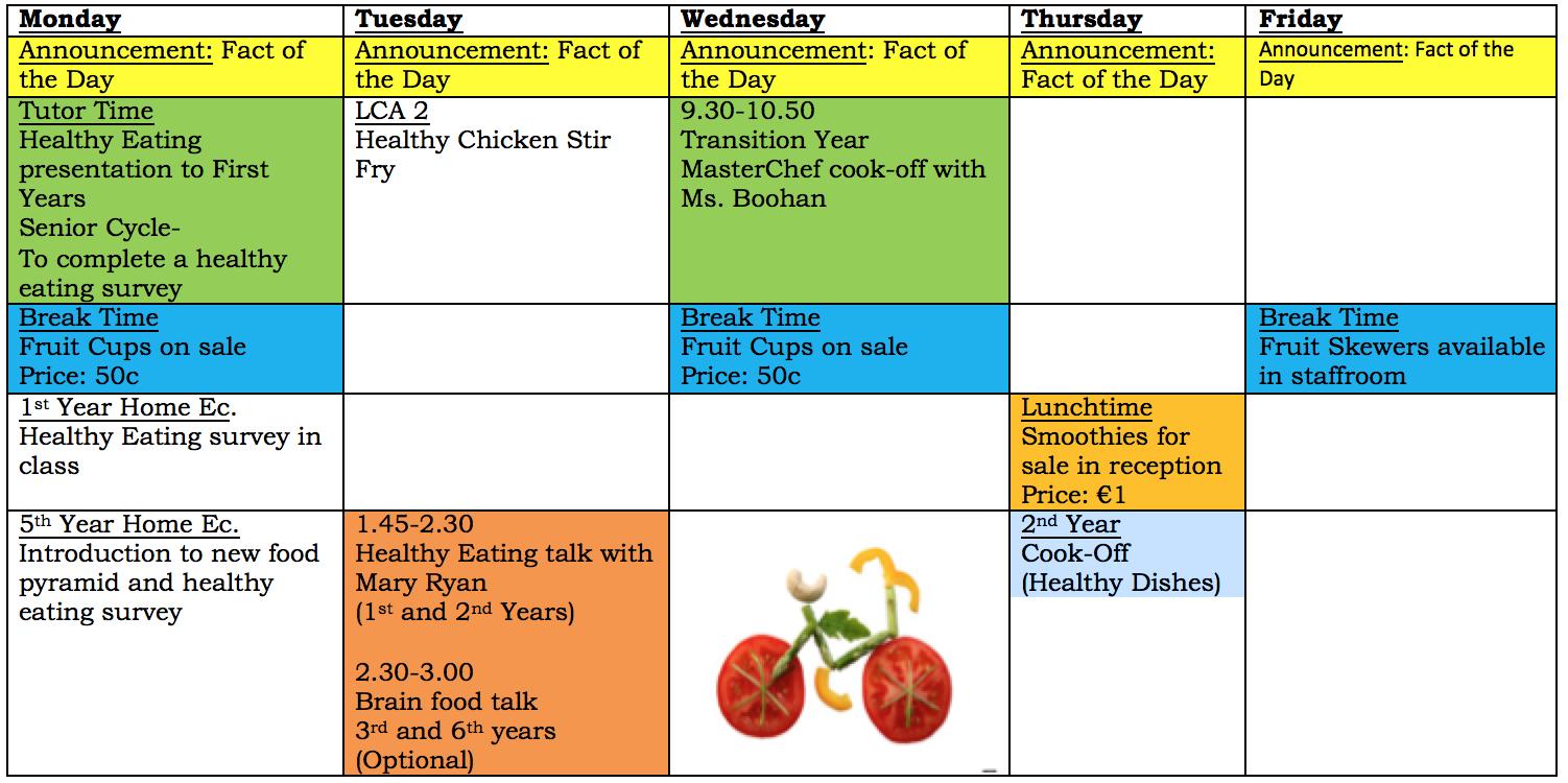 Healthy Eating Week in Desmond College 2018