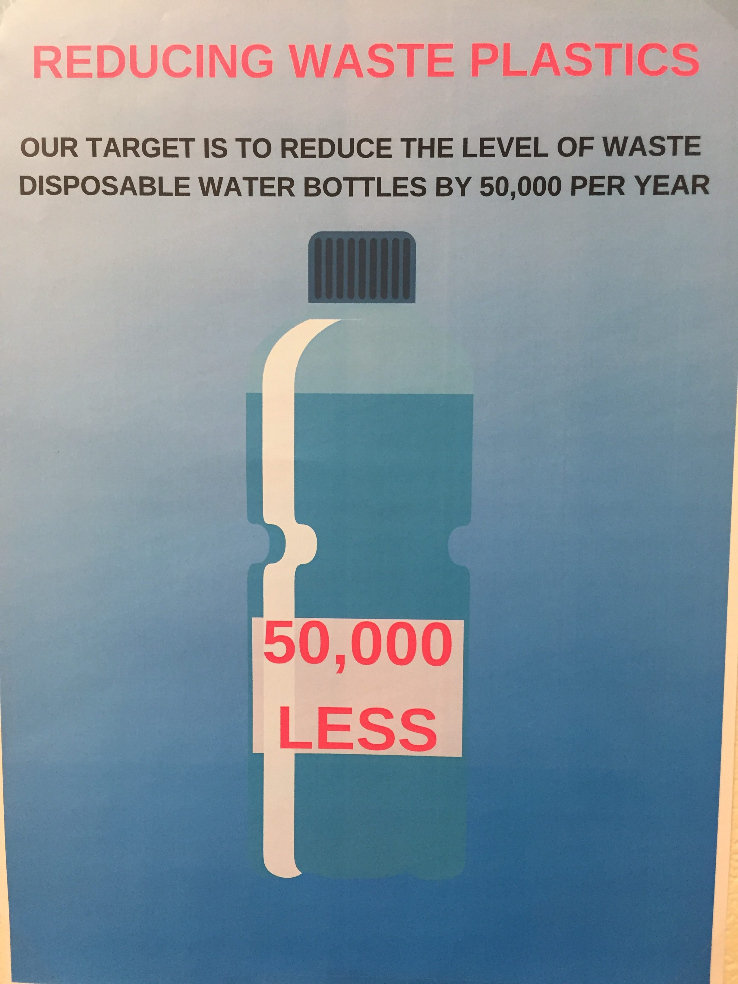 Desmond College reducing plastic waste, helping the environment, and getting healthy