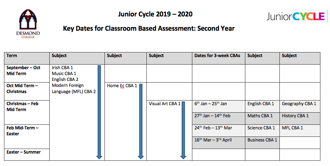 Information for Parents of 3rd Year Junior Cycle Students